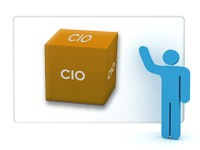 er du CIO så brug capmons it-overvågning