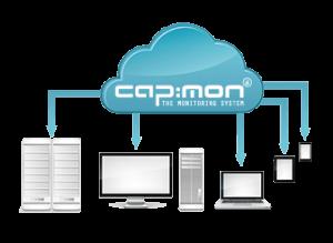 capmon cloud hosting services - datasikkerhed og overvågning